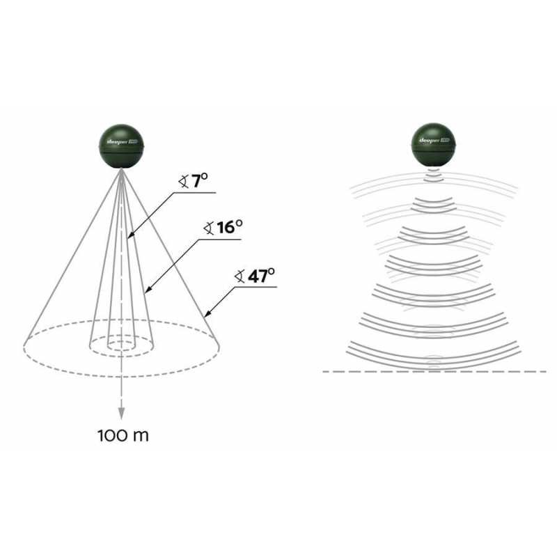 Бездротовий ехолот Deeper Chirp+WiFi+GPS+Sonar (DP3H10S10)