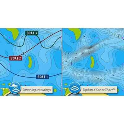 Морские и речные навигационные карты, SonarCharts Navionics+