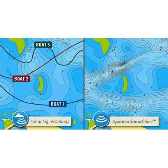 Морские и речные навигационные карты, SonarCharts Navionics+ (000-00000-000)
